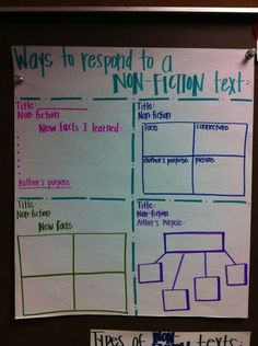 Note-taking for Informational Text Adventures of Teaching: Non-Fiction Unit Resources