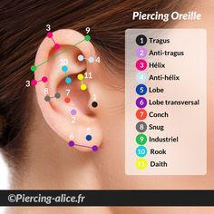 Piercing oreille #piercingoreille #piercing : image réalisée par SARL SEWIP