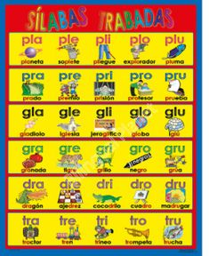 Sílabas trabadas poster. Pre-laminated. Double sided poster from Bilingual Planet $5.00 Posters may be cut and used during Small Group Time.Use a ring or a metal brad fastener to hold the cards.