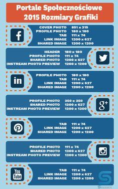 Rozmiary grafik do mediów społecznościowych.