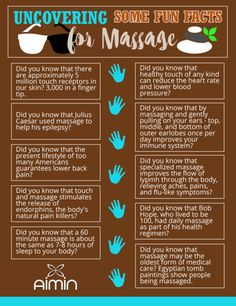 Perhaps you didn't know these fun facts about massage! Read on!