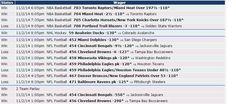 Si quieres saber cómo nos fue ayer 2/11 con Zcode mira estas apuestas, realizadas con las predicciones del sistema. Ingresa y comienza a ganar www.newsystem.me/... #Pronosticosdeportivos #prediccionesdeportivas #deportes #apuestas #loteria #Sportbooks #gambling #College