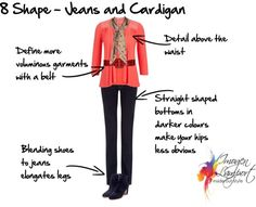 Top-and-bottom rules for Figure 8 body shapes.