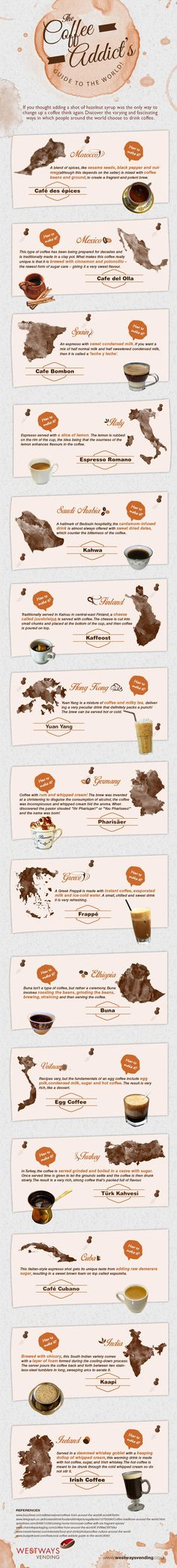 Coffees-of-the-World by weswaysvendindg via jetsetera #Infographic #Coffee