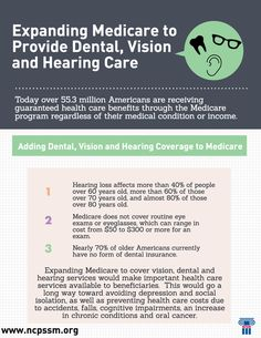 """""""Expanding #Medicare to cover vision, dental and hearing services would make important health care services available to beneficiaries."""" via NCPSSM. (click through to read more)"""