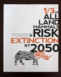 3. Copy - This advertisement starts off with ''1/3 of all land mammals risk extinction by 2050'', showing the negative effects of global warming and it also included some persuasive words like ''Act Now Against Global Warming''