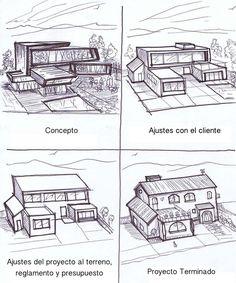 Galería de De 'arquitectos frustrados' y la complicada relación con el cliente - 1