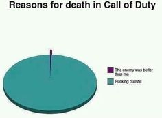 Call of Duty - Black Ops 2 humor. Video Games Funny, Funny Games, Funny Charts, Funny Boyfriend Memes, Gamer Humor, Gaming Memes, Call Of Duty Black, Awkward Moments, Black Ops