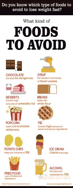 Do you know which type of foods to avoid to lose weight fast?