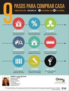 9 Pasos Para Comprar Casa