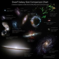 <p>This Building Block video features an animation of a voyage away from the Milky Way galaxy, and past other galaxies, to a view of Virgo supercluster. </p>