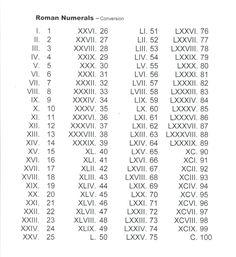 roman numeral roman alphabet numerals more sfc crafts roman numerals ...