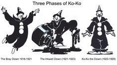 Cartoon Icons, Cartoon Styles, Cartoon Art, Ghost Tattoo, Clown Tattoo, 1930s Cartoons, Classic Cartoons, Cartoon Tattoos, Cartoon Drawings