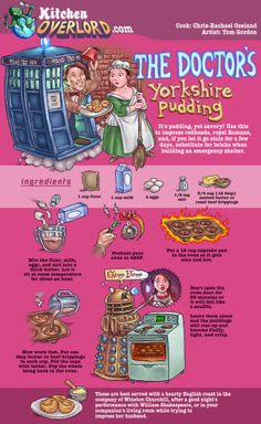 Kitchen Overlord The Doctor's Yorkshire Pudding