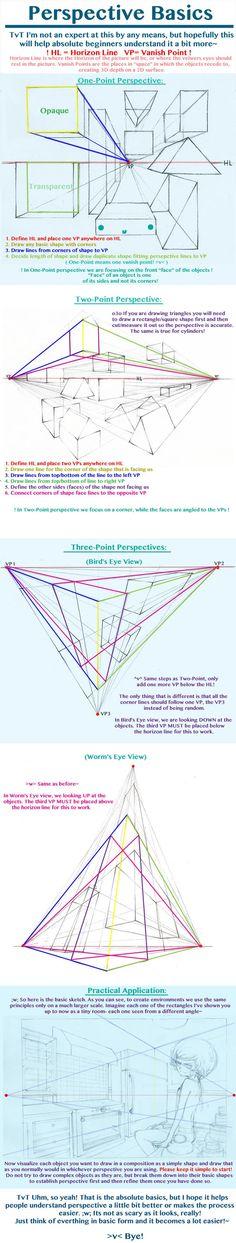Perspective Basics by *BlueRoseArkelle on deviantART join us http://pinterest.com/koztar/: