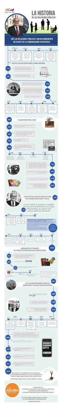 Historia de las Relaciones Públicas #infografia #infographic #marketing