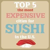Top 5 the most expensive (& the least expensive) cities for Sushi in the U.S. - I Love Coffee