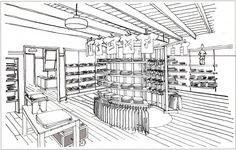 retail store layout