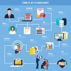 CRM and ERP Software Solution. CRM and ERP solution Providers. Our CRM provides a platform to organize & track interaction with your clients. Web Banner, Banners, Mobile Application Design, Crm System, Customer Relationship Management, Business Planner, Effective Communication, Marketing Digital, Flowchart