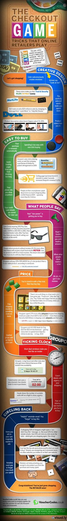 This is a great infographic about online retail strategies to get you to buy. Another reason why just having an online store isn't enough to compete; you need to know these things.