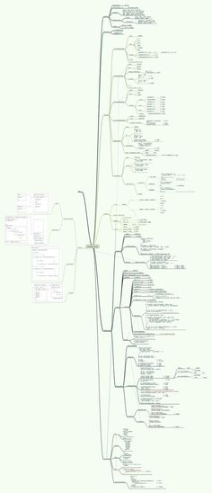 infographic-the-entire-javascript-language-in-one-single-image-491250-2: