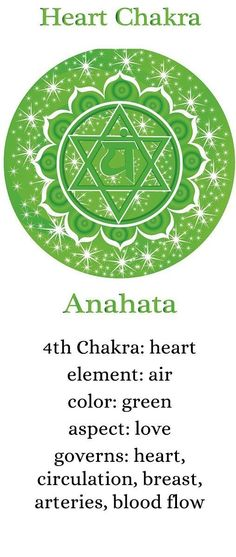 Heart Chakra #MeditationIsKey