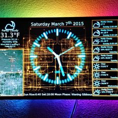 Little Raspberry Pi project that's a clock and weather display.