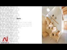 Trend Inspirasi Micro Living untuk Desain Rumah, Apartemen dan Kantor Minimalis, oleh http://arsitekinterior.com