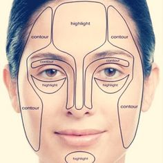 Image result for how to contour face for beginners
