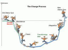 Virginia Satir change_process by Michael Erickson   10minuteHR