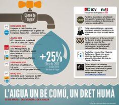 Els mercaders de l'aigua (20/03/2013)