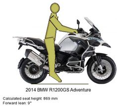 Ergonómicas pra montar motorcicletas. Ergonomics for motorcycle riding. #tracklander #blogforactivetravelers