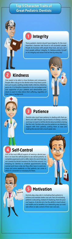 This infographic details the 5 main traits that are crucial for a successful pediatric dentist, and details how these traits apply to Sweet Tooth Pediatric Dentistry. The traits are Integrity, Kindness, Patience, Self-Control, and Motivation.