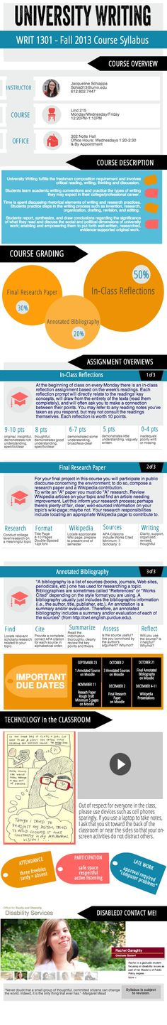 #infographic WRIT 1301 Fall 2013 Course Syllabus   Made in @Piktochart