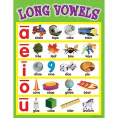 """Convenient, useful learning tools that decorate as they educate! Each chart measures 17"""" by 22."""" Related lessons and activities are provided on the back of every chart."""