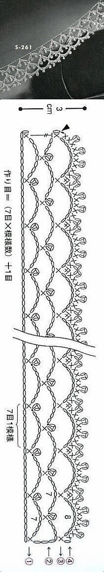 "ottimo schema per nastro o collana #crochet #bijoux [ ""Baby Irish crochet lace edging ~~ serwetka"", ""Easy edging (chart)"", ""Stylowi.pl - Odkrywaj, kolekcjonuj, kupuj"", ""Lacey crochet edging: Free diagram."", ""Bordure crochet picots"", ""bisa buat kalung atau edging"" ] # # #Crochet #Lace #Edging, # #Crochet #Borders, # #Crochet #Edgings, # #Crochet #Edging #Patterns, # #Free #Crochet, # #Lace #Trim, # #Lace, # #Flat #Belly, # #The #Drop"