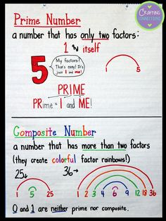 Prime and Composite Numbers Anchor Chart- This blog post also includes a free practice worksheet!