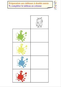 La couleur des émotions : Préparation aux tableaux double entrée pour les petits – 2 | MC en maternelle