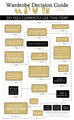 Minimalist Wardrobe Editing Decision Guide Infographichand-grab-o