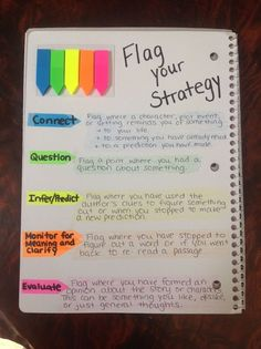 Flagging strategies for reading comprehension. They put the flags directly into … Flagging strategies for reading comprehension. They put the flags directly into the book while reading. Related posts:Modern Farmhouse Sign Ideas with Sweet. Comprehension Strategies, Reading Strategies, Reading Comprehension, Notetaking Strategies, Reading Resources, Reading Skills, Life Hacks For School, School Study Tips, School Tips