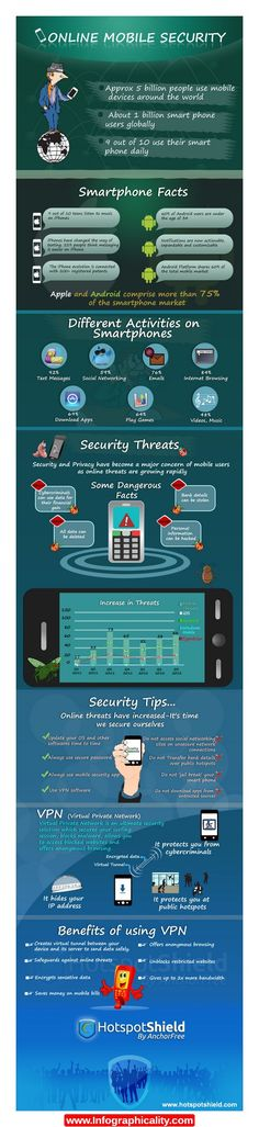 Online Mobile Security Infographic - http://infographicality.com/online-mobile-security-infographic/