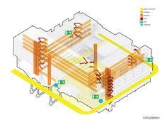 Building Circulation Diagram