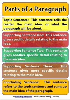 essay difference and similarities between gaap