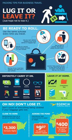 Lug It or Leave It? Packing Tips for Business Travel