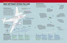Messerschmitt Me 262 infographic.