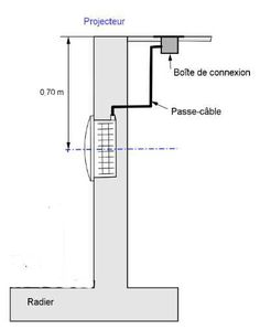 Le d bordement sous margelle mon plan de piscine for Schema piscine miroir