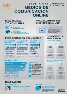 I Estudio de Medios de Comunicación online