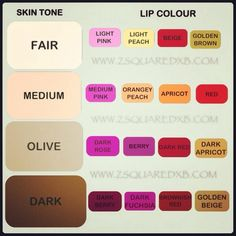 Best Lip Colours for your Skintone