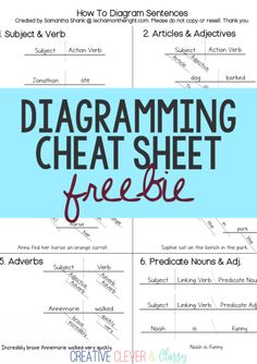 diagram a sentence easy steps john deere sabre 1438gs wiring if you re teacher probably looking for ways to make learn about diagramming sentences with this breakdown practice easily free printable guide