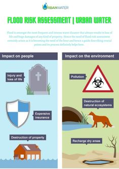 Flood is amongst the most frequent and intense water disaster that always results in loss of life and huge damages of any kind of property. Hence the need for flood risk assessment certainly arises as it is becoming the need of the hour and hence a guide describing crucial points and their process definitely help here. Flood Risk Map, Flood Risk Assessment, Flood Areas, Water Flood, Environment Agency, Planning Applications, Natural Ecosystem, Water Management, Flood Zone